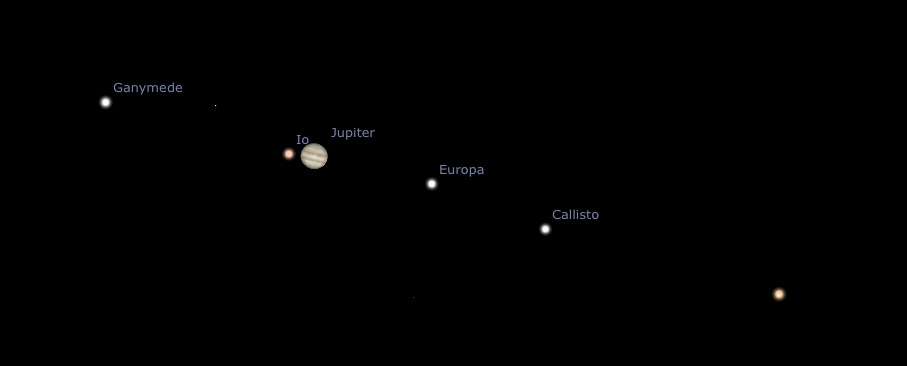 Can you spot Jupiter's moons with binoculars?